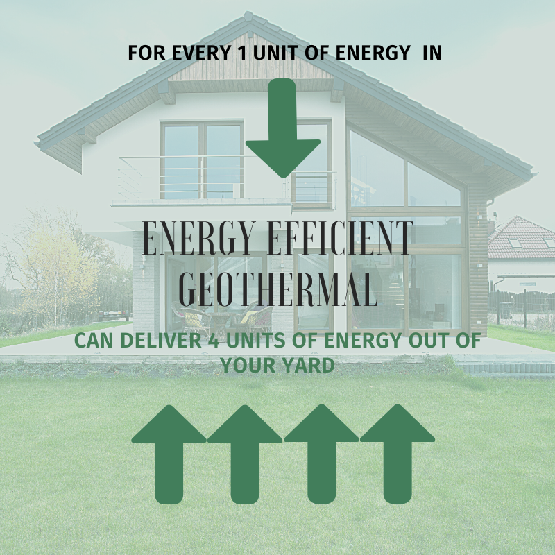 Energy-Efficient-Geothermal